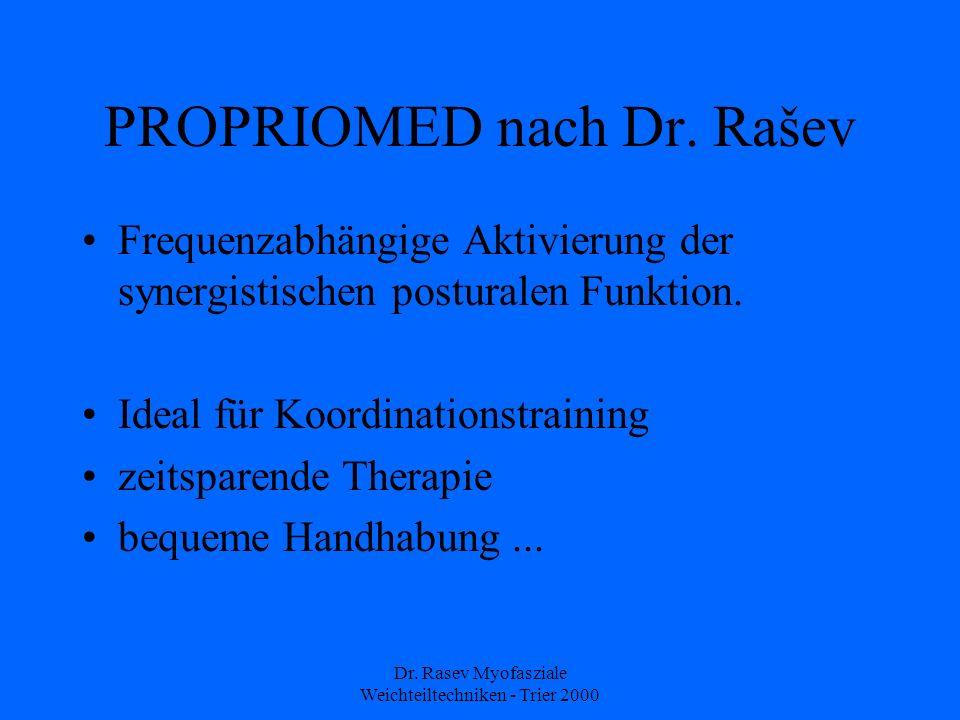 PROPRIOMED nach Dr. Rašev