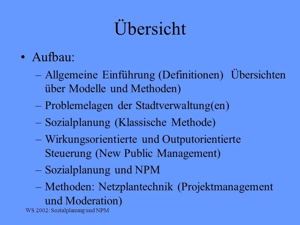 Übersicht Aufbau: Allgemeine Einführung (Definitionen) Übersichten über Modelle und Methoden) Problemelagen der Stadtverwaltung(en)