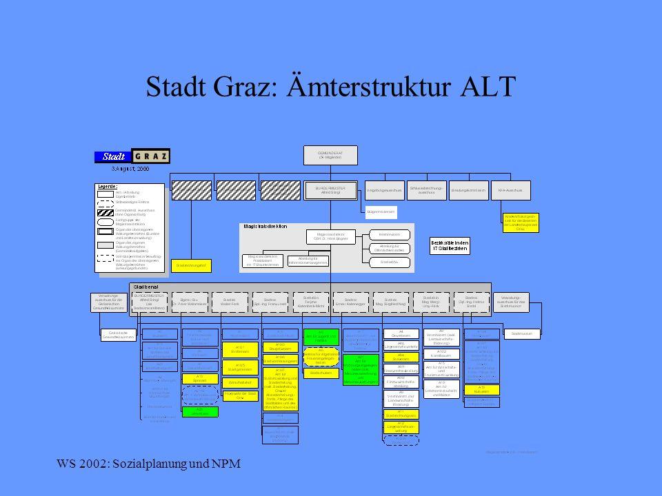 Stadt Graz: Ämterstruktur ALT