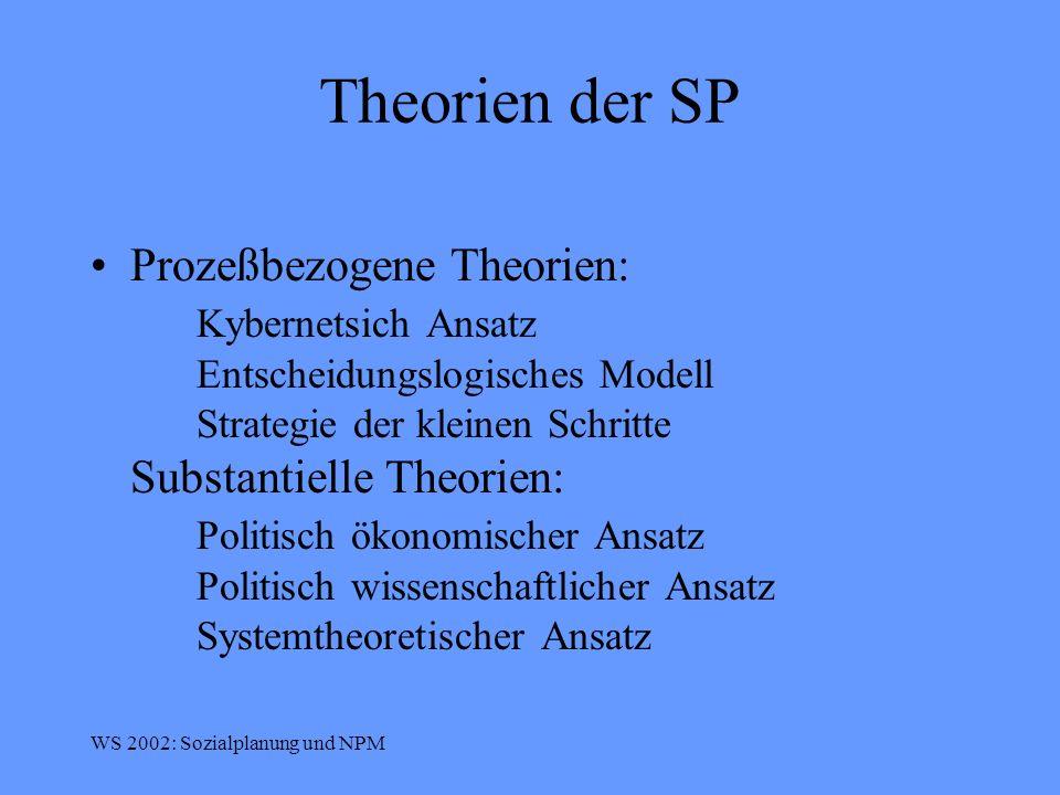 Theorien der SP