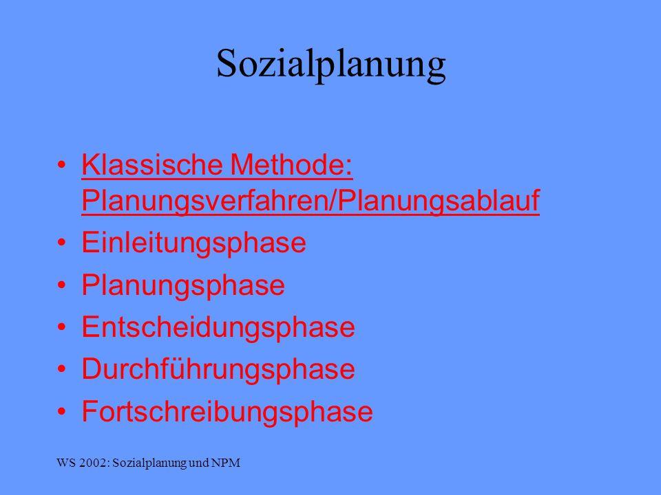 Sozialplanung Klassische Methode: Planungsverfahren/Planungsablauf