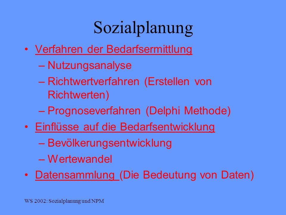Sozialplanung Verfahren der Bedarfsermittlung Nutzungsanalyse
