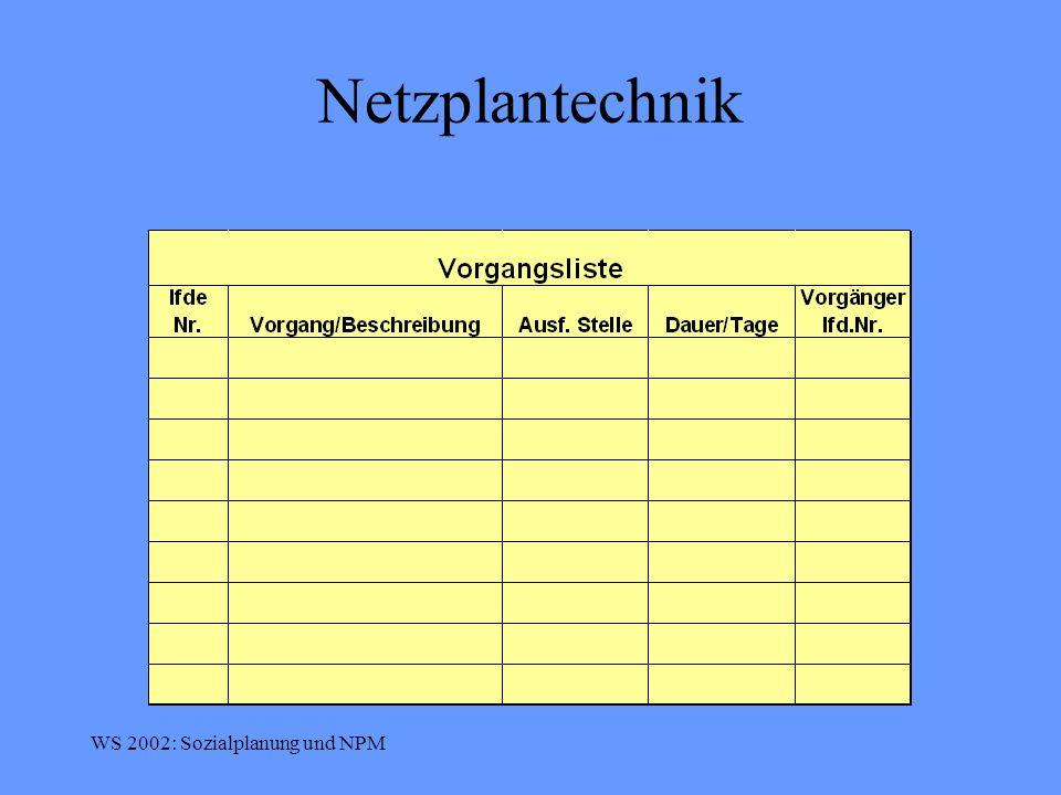 Netzplantechnik WS 2002: Sozialplanung und NPM