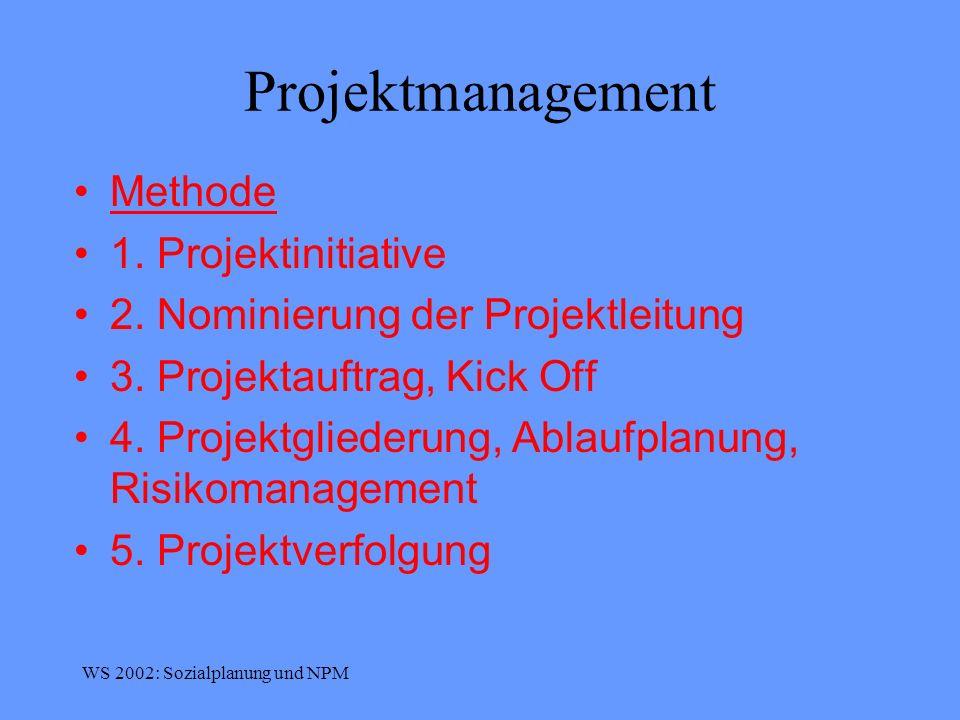 Projektmanagement Methode 1. Projektinitiative