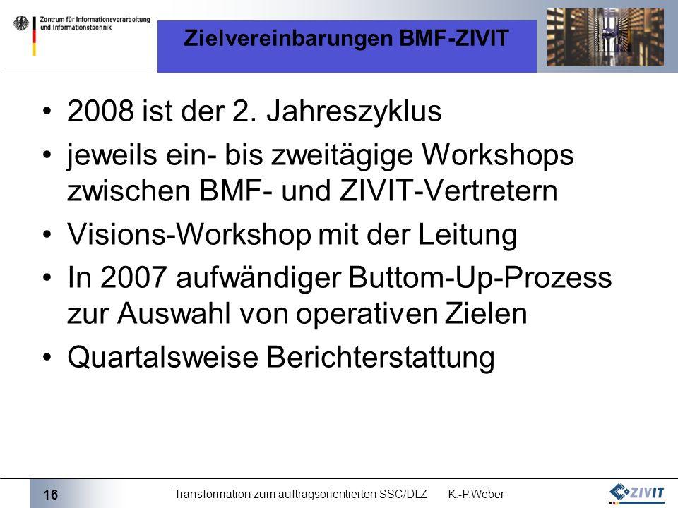Zielvereinbarungen BMF-ZIVIT