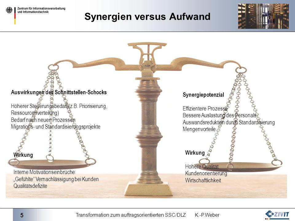 Synergien versus Aufwand