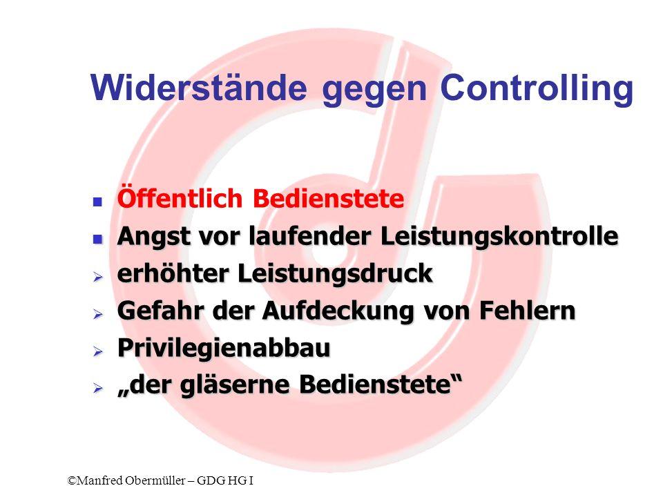 Widerstände gegen Controlling