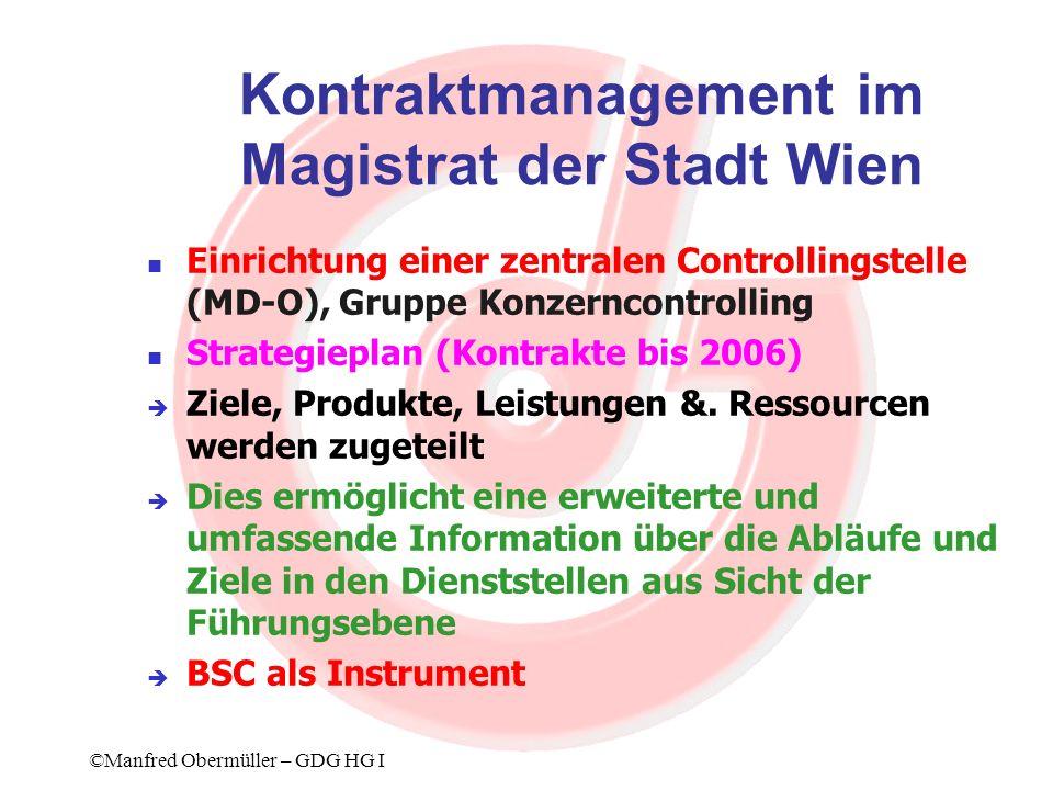 Kontraktmanagement im Magistrat der Stadt Wien