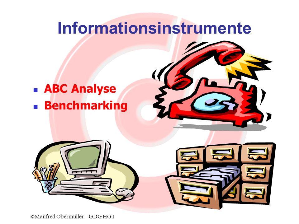 Informationsinstrumente