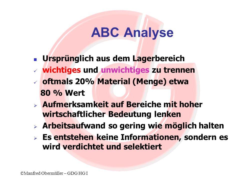 ABC Analyse Ursprünglich aus dem Lagerbereich