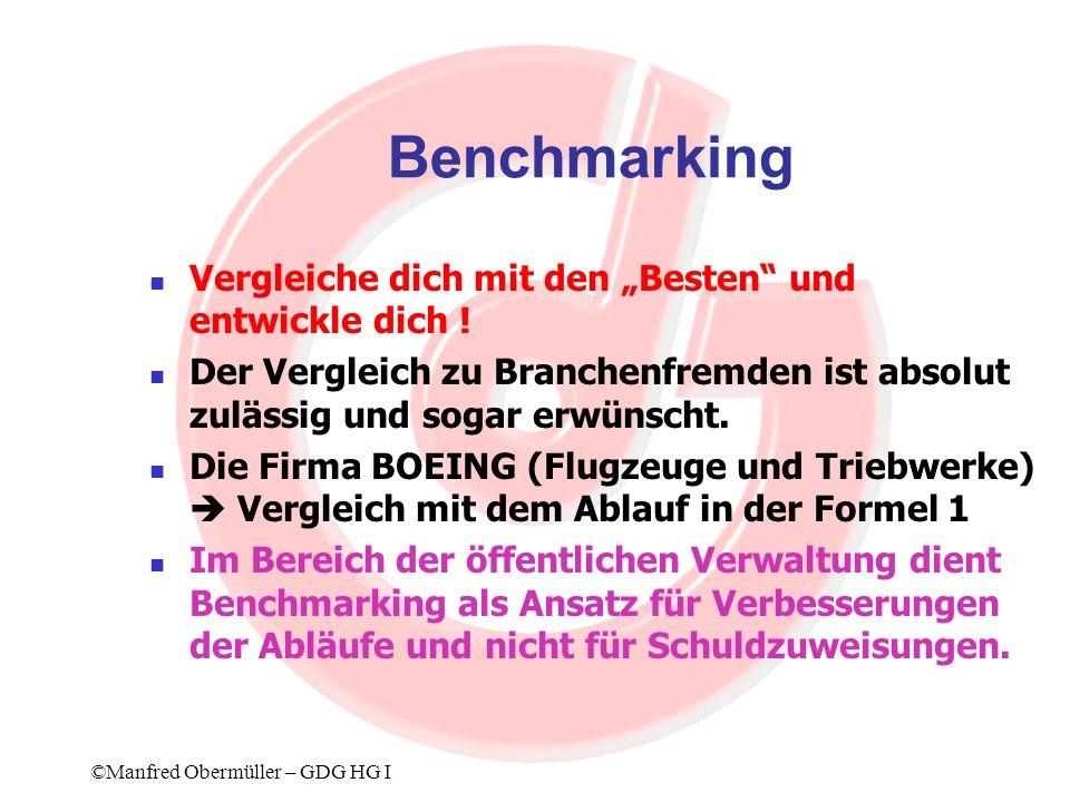 """Benchmarking Vergleiche dich mit den """"Besten und entwickle dich !"""