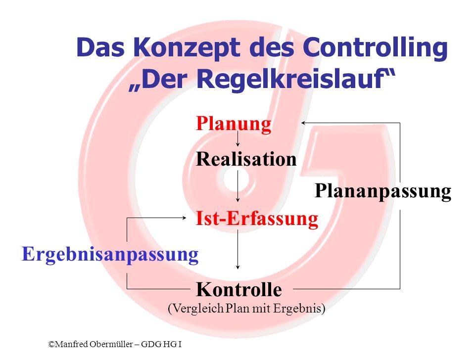 """Das Konzept des Controlling """"Der Regelkreislauf"""