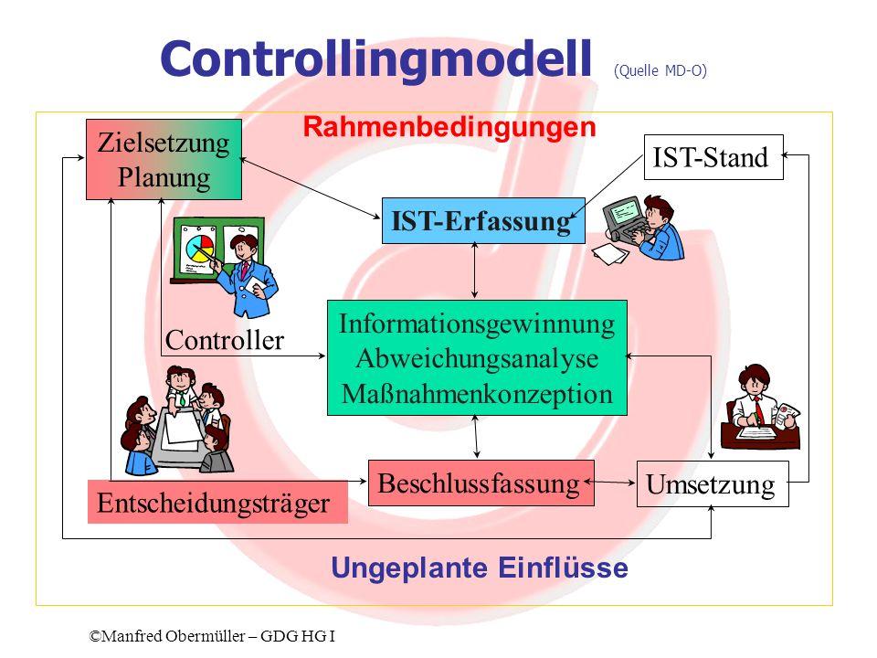 Controllingmodell (Quelle MD-O)