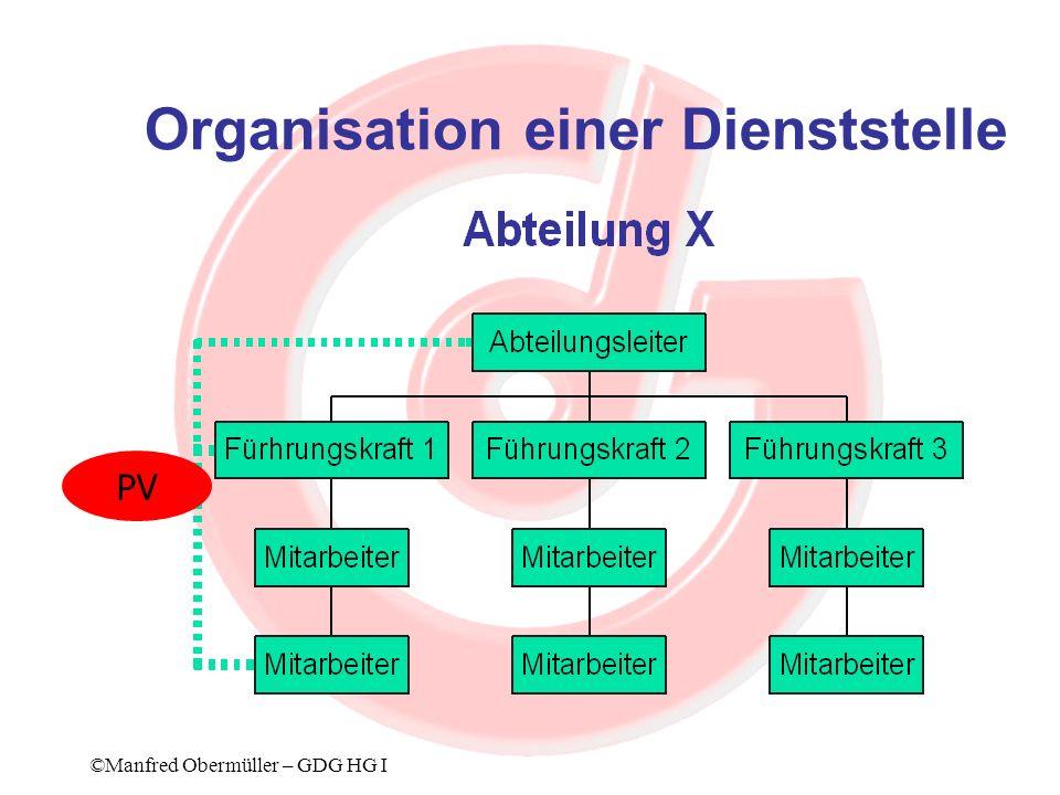 Organisation einer Dienststelle
