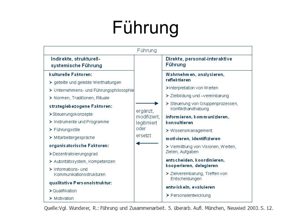 Führung Quelle:Vgl. Wunderer, R.: Führung und Zusammenarbeit.