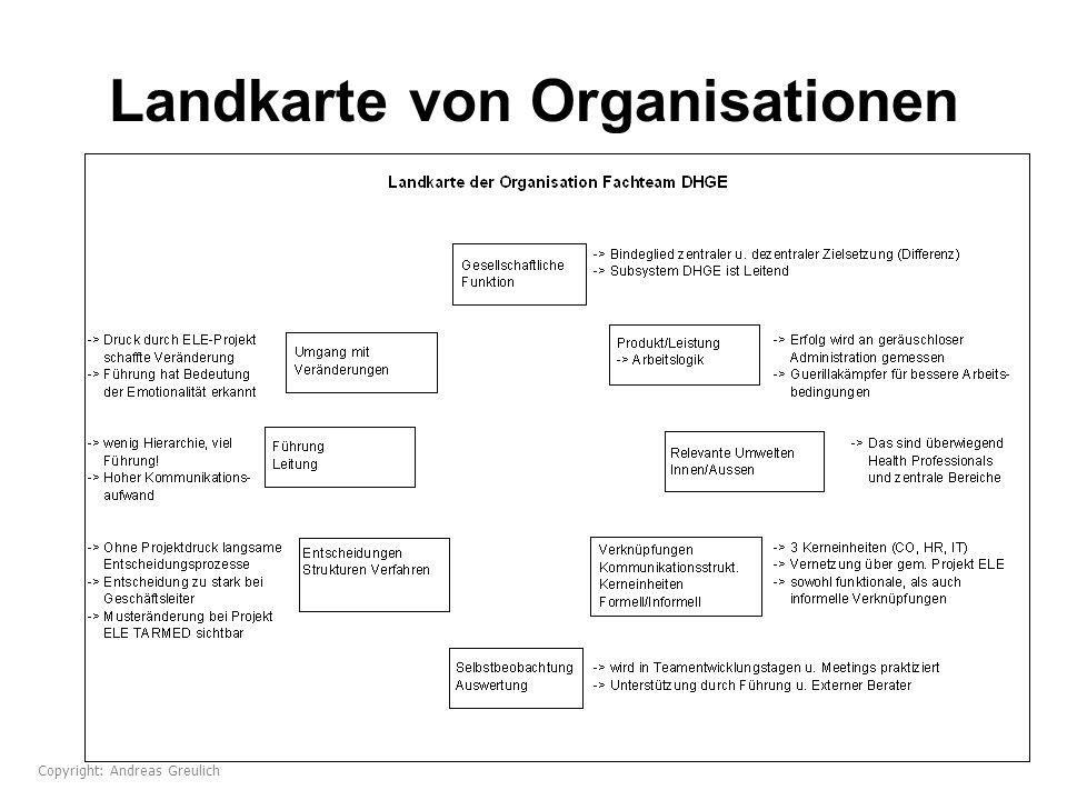 Landkarte von Organisationen