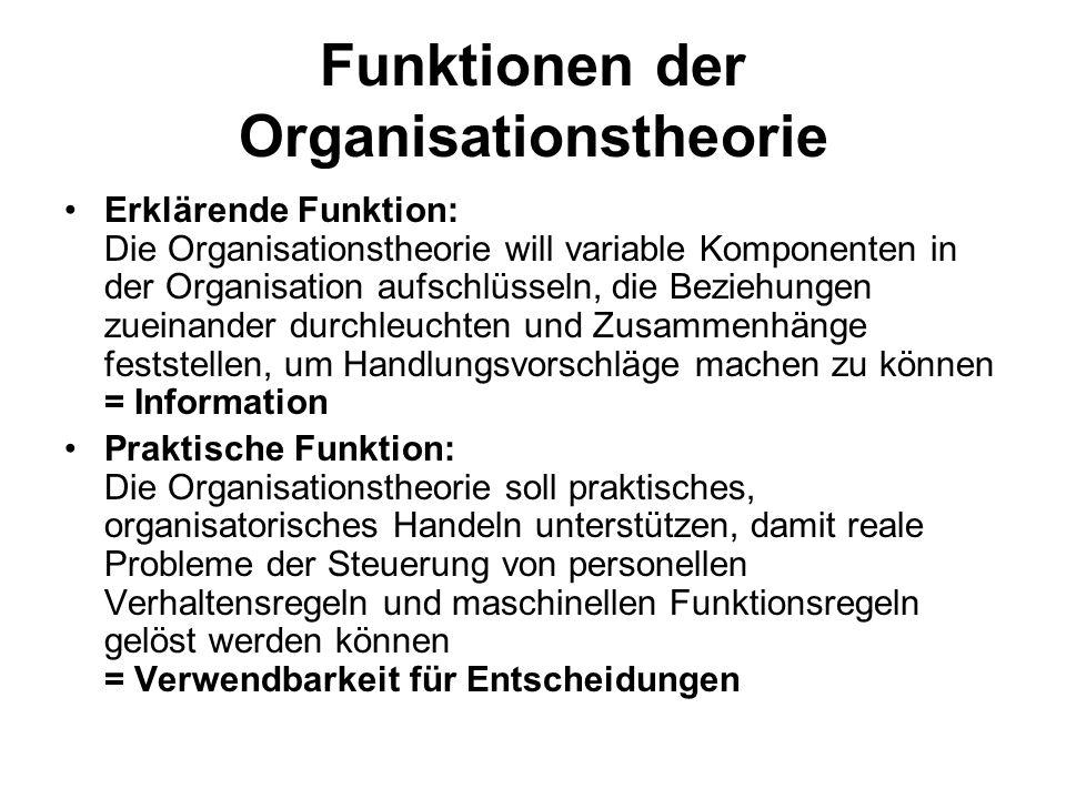 Funktionen der Organisationstheorie