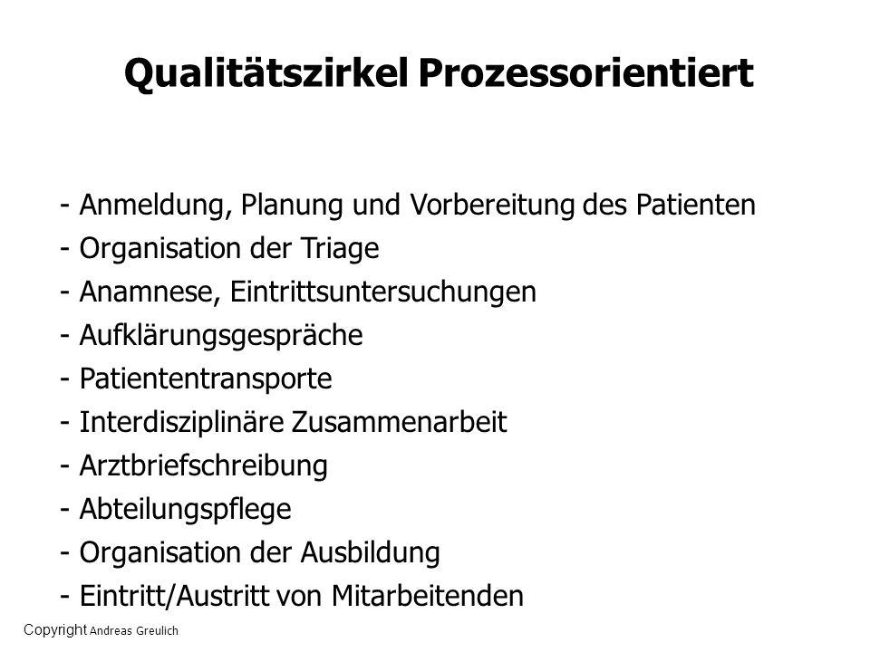 Qualitätszirkel Prozessorientiert