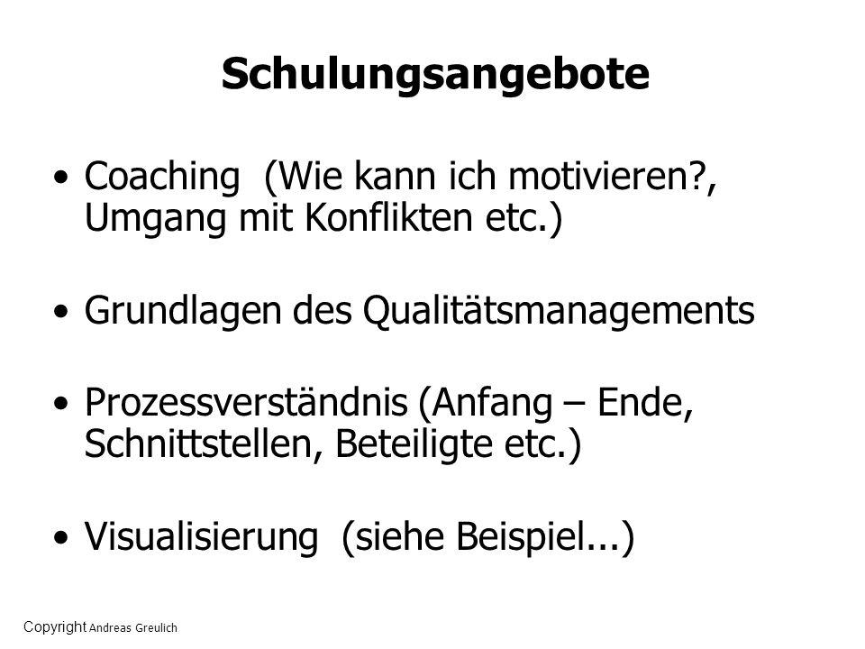 Schulungsangebote Coaching (Wie kann ich motivieren , Umgang mit Konflikten etc.) Grundlagen des Qualitätsmanagements.