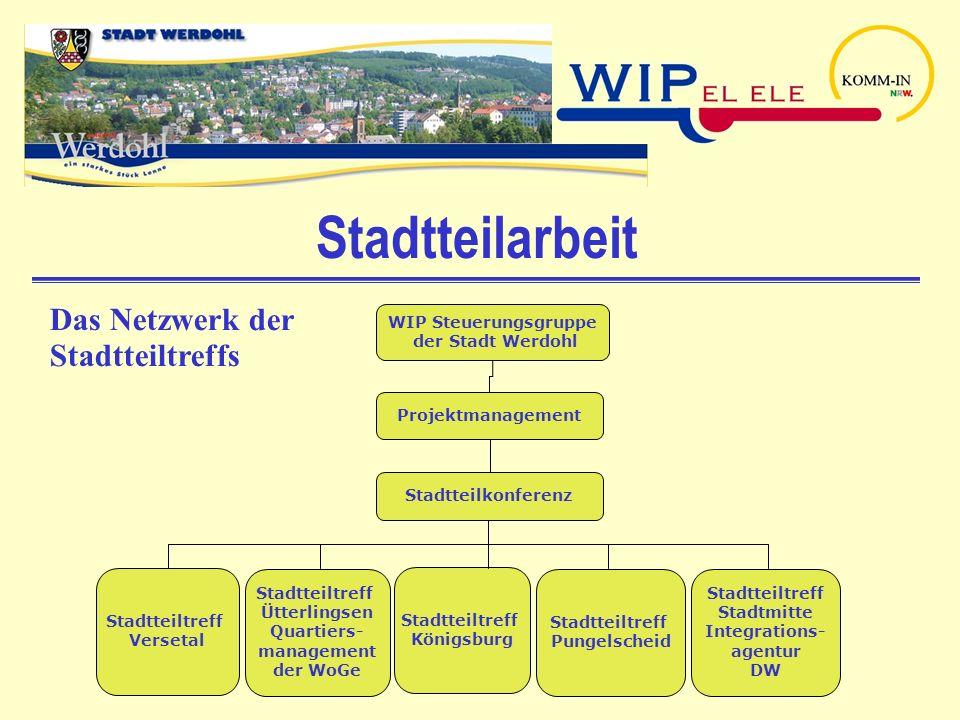 Stadtteilarbeit Das Netzwerk der Stadtteiltreffs WIP Steuerungsgruppe