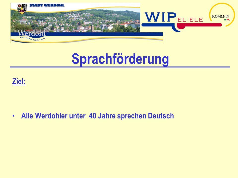 Sprachförderung Ziel: Alle Werdohler unter 40 Jahre sprechen Deutsch