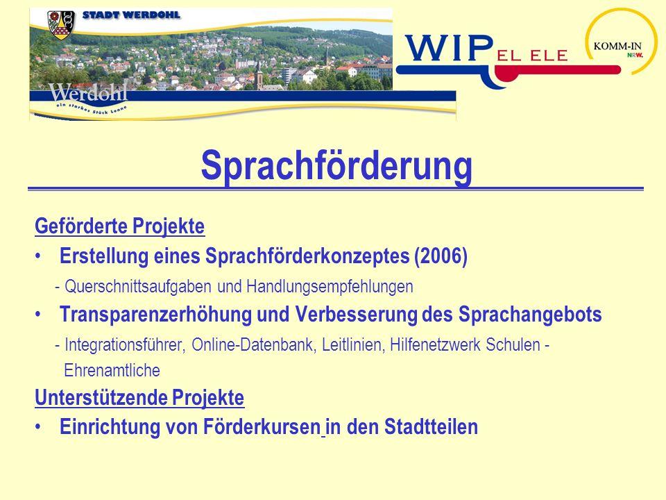 Sprachförderung Geförderte Projekte