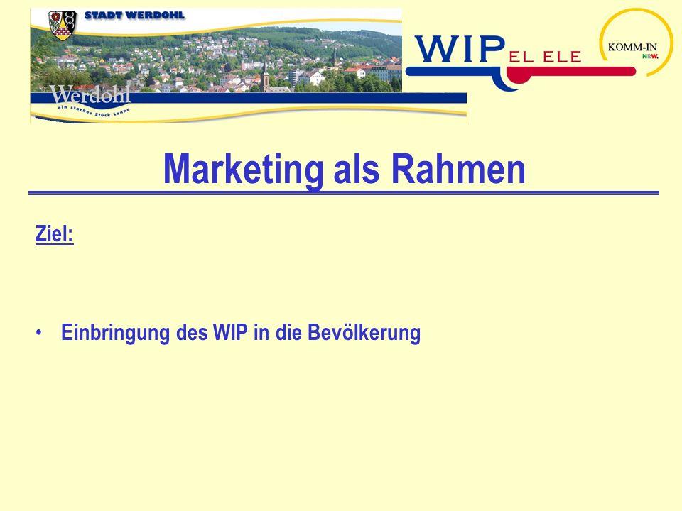Marketing als Rahmen Ziel: Einbringung des WIP in die Bevölkerung