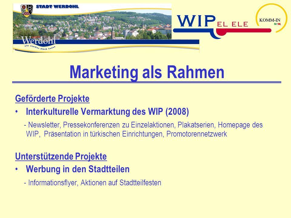 Marketing als Rahmen Geförderte Projekte