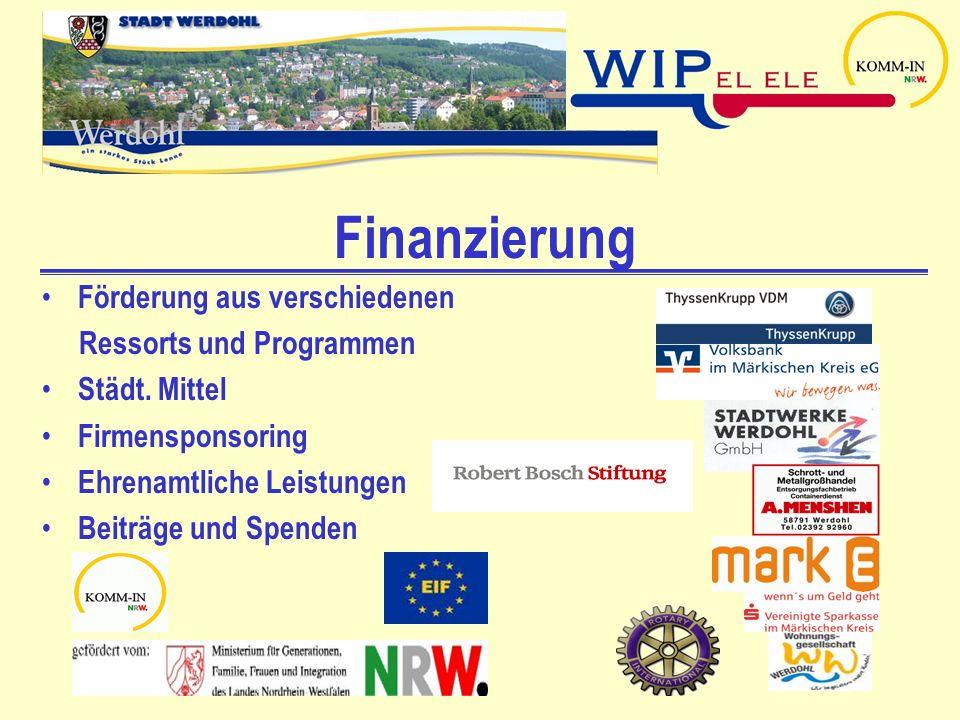 Finanzierung Förderung aus verschiedenen Ressorts und Programmen