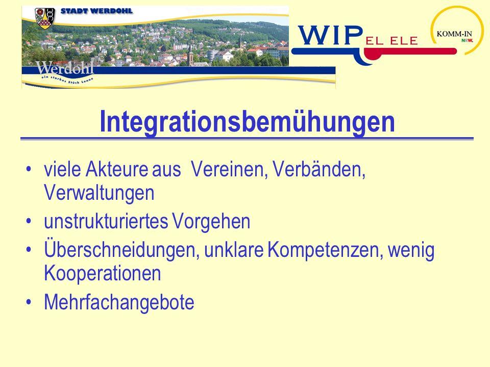Integrationsbemühungen