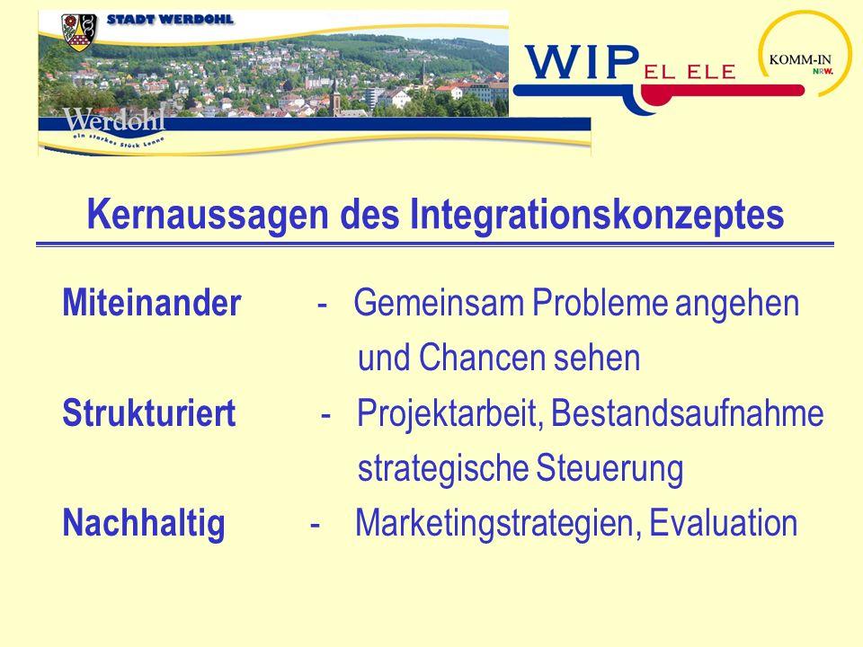 Kernaussagen des Integrationskonzeptes