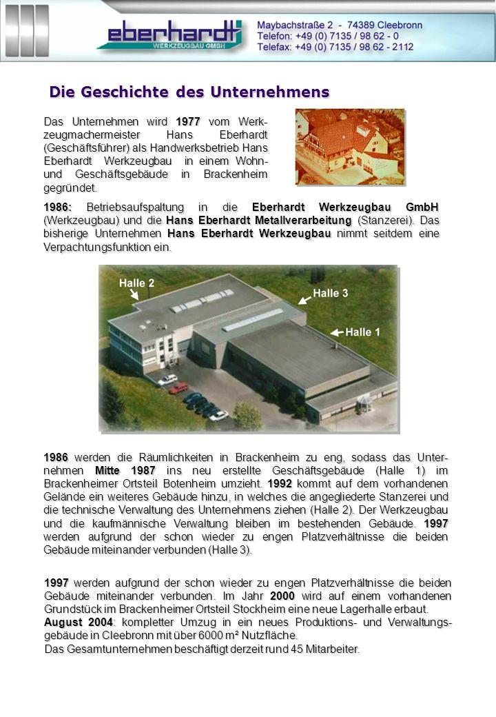Die Geschichte des Unternehmens