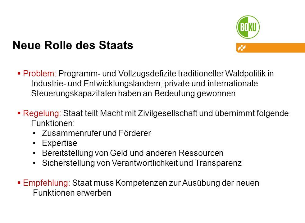 Neue Rolle des Staats Problem: Programm- und Vollzugsdefizite traditioneller Waldpolitik in.
