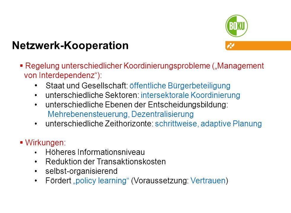 Netzwerk-Kooperation