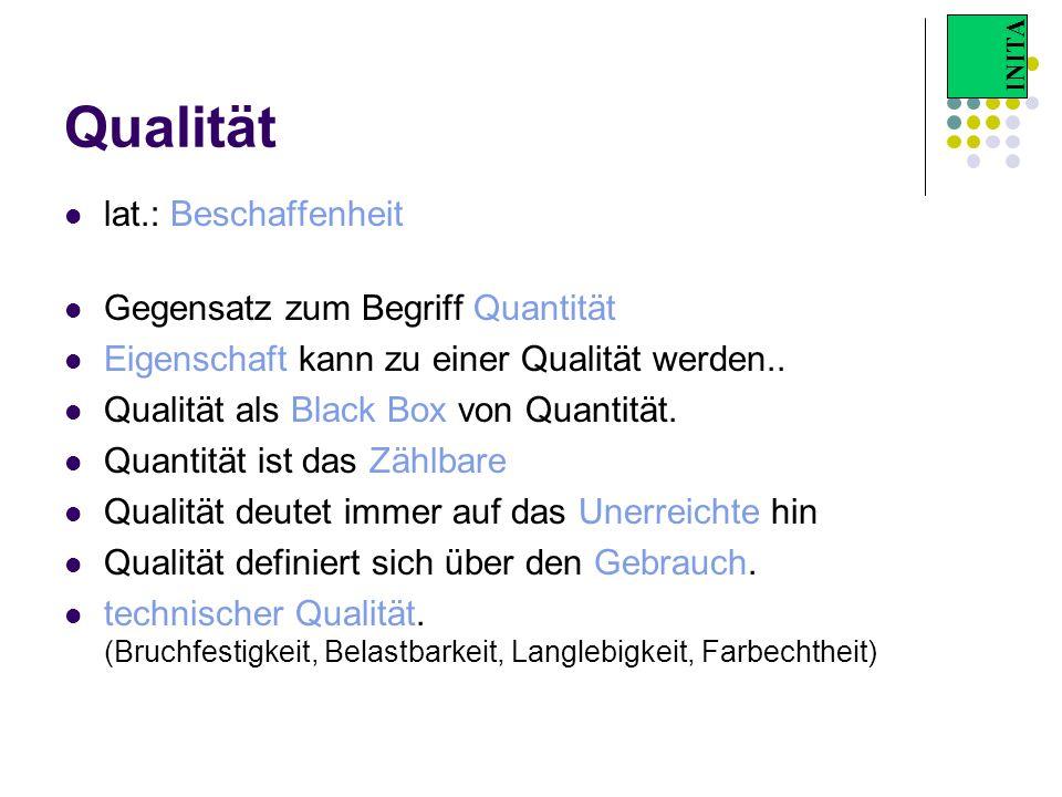 Qualität lat.: Beschaffenheit Gegensatz zum Begriff Quantität