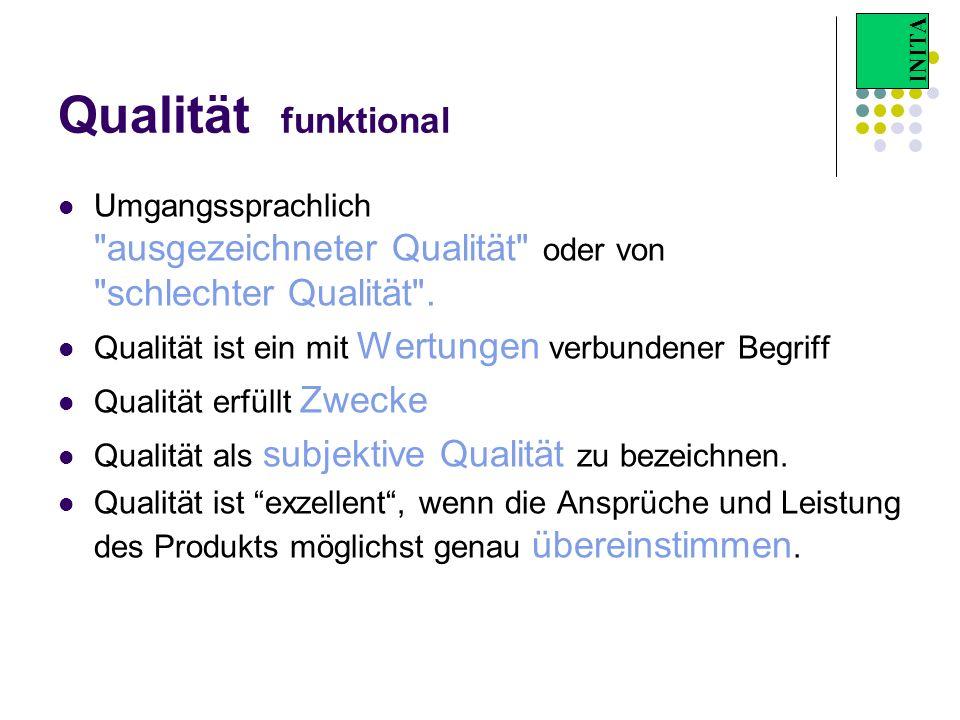 Qualität funktional Umgangssprachlich ausgezeichneter Qualität oder von schlechter Qualität .