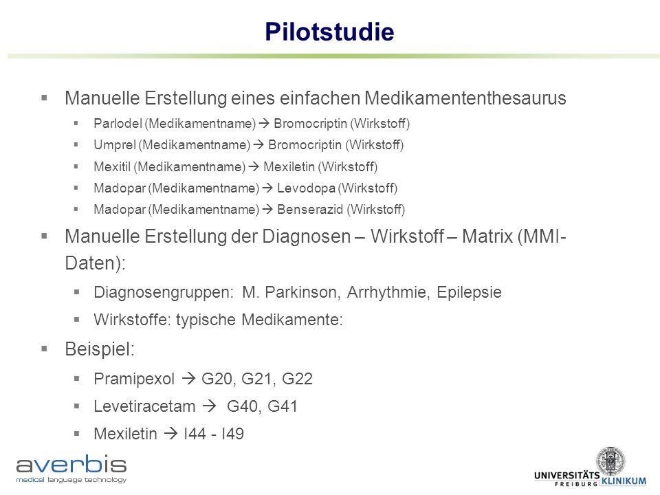 Pilotstudie Manuelle Erstellung eines einfachen Medikamententhesaurus