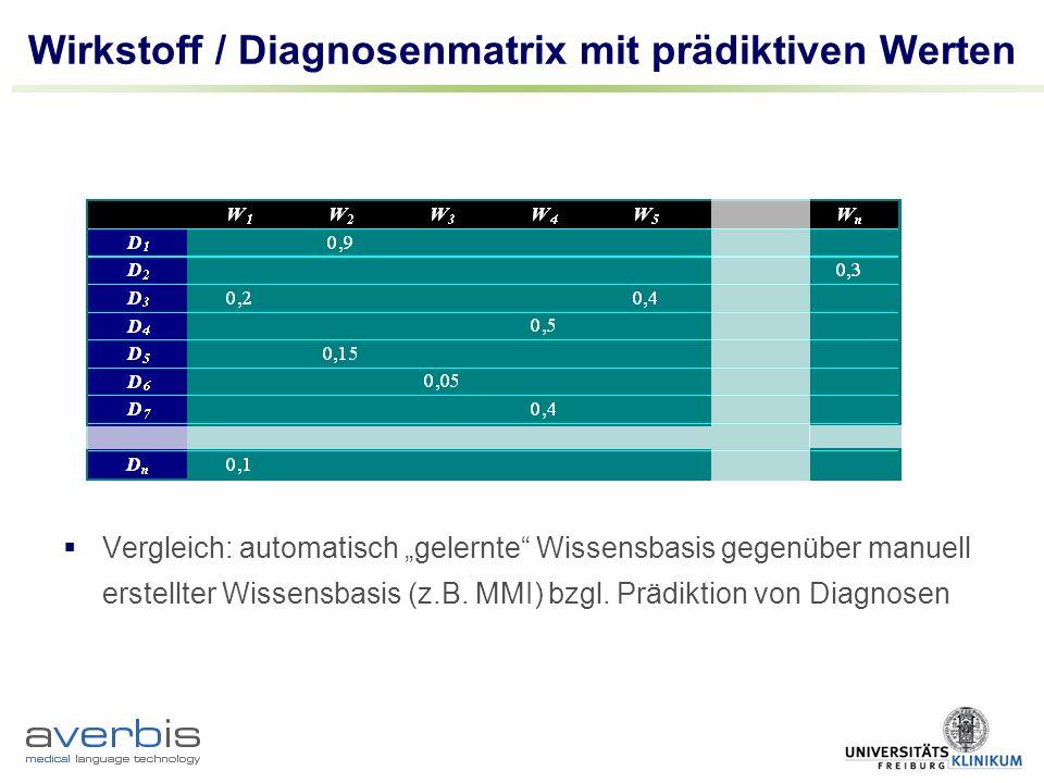 Wirkstoff / Diagnosenmatrix mit prädiktiven Werten