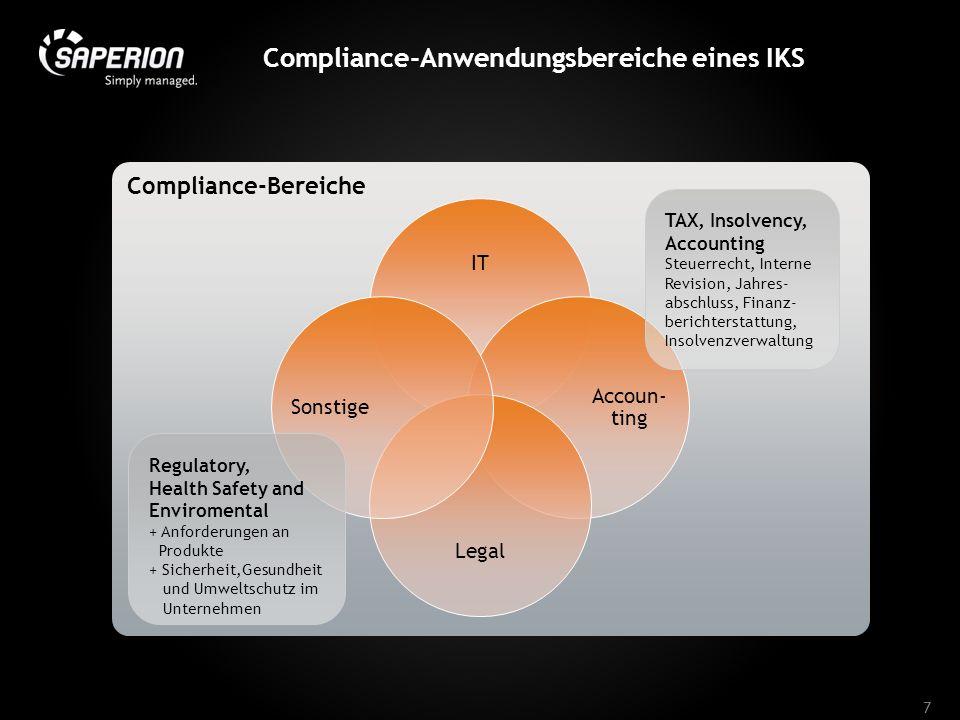 Compliance-Anwendungsbereiche eines IKS