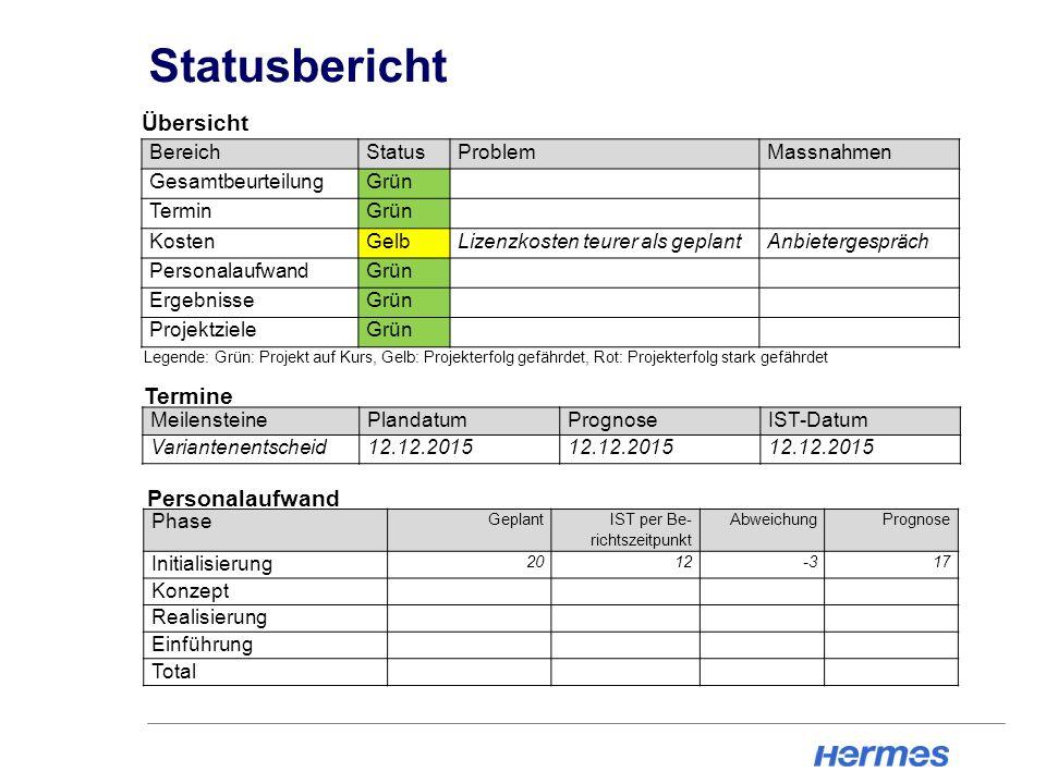 Statusbericht Übersicht Termine Personalaufwand Bereich Status Problem