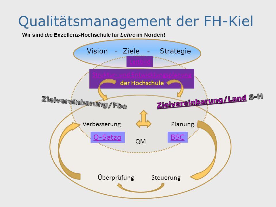 Qualitätsmanagement der FH-Kiel