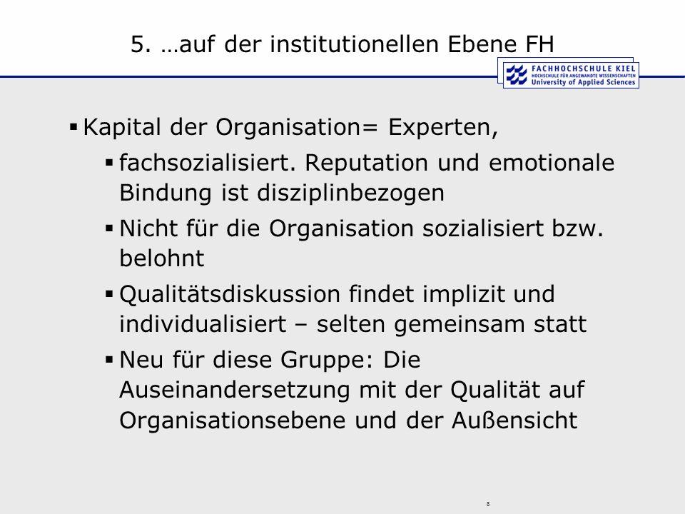 5. …auf der institutionellen Ebene FH