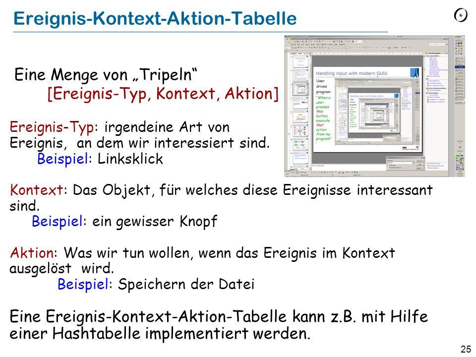 Ereignis-Kontext-Aktion-Tabelle