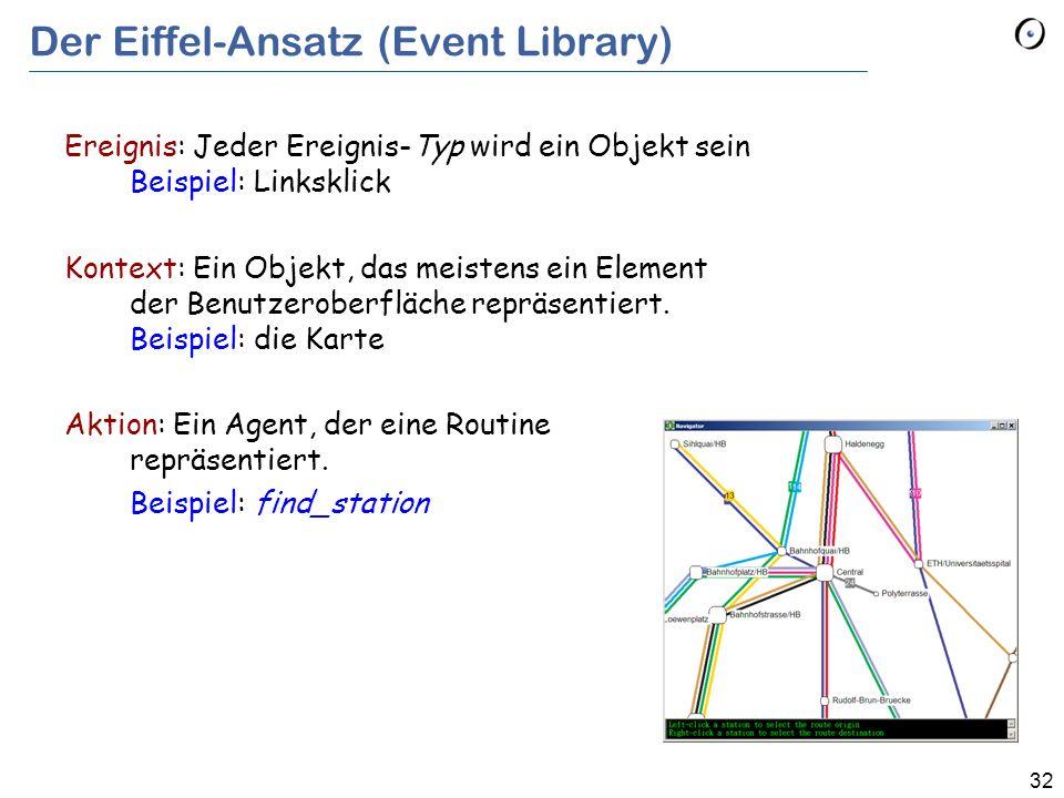 Der Eiffel-Ansatz (Event Library)