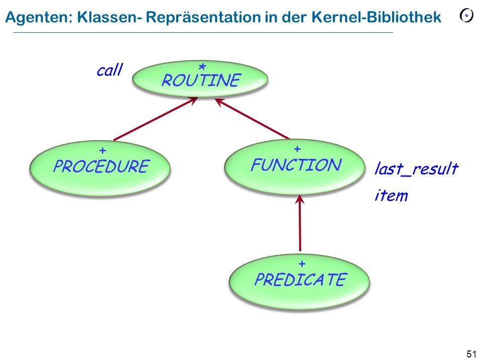 Agenten: Klassen- Repräsentation in der Kernel-Bibliothek