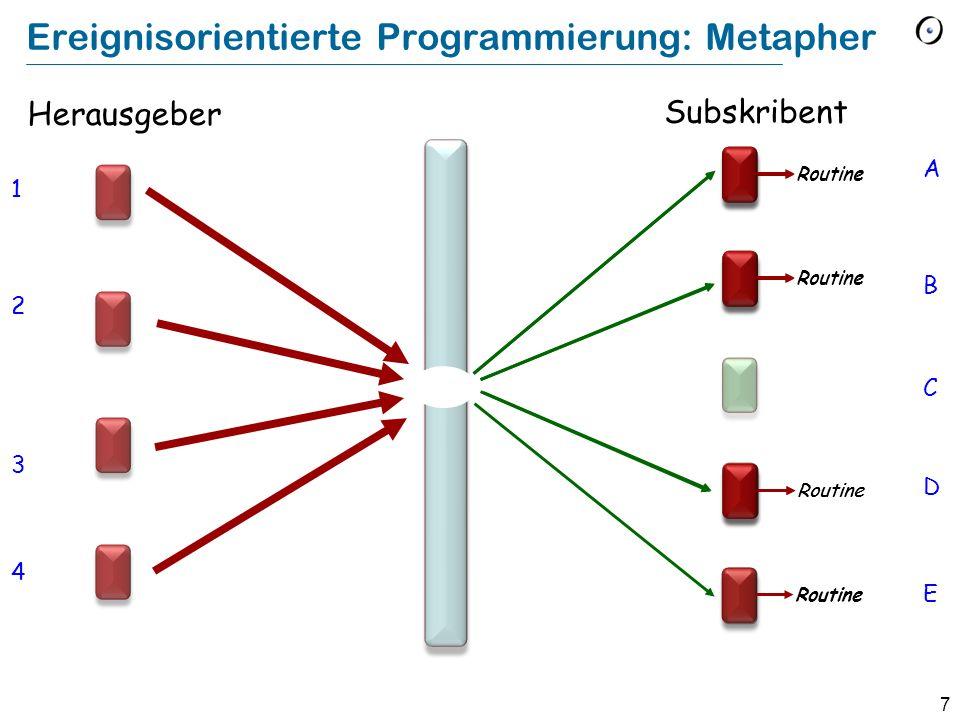 Ereignisorientierte Programmierung: Metapher