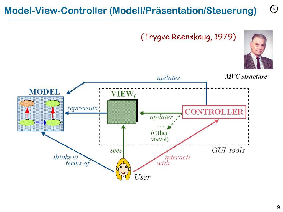 Model-View-Controller (Modell/Präsentation/Steuerung)
