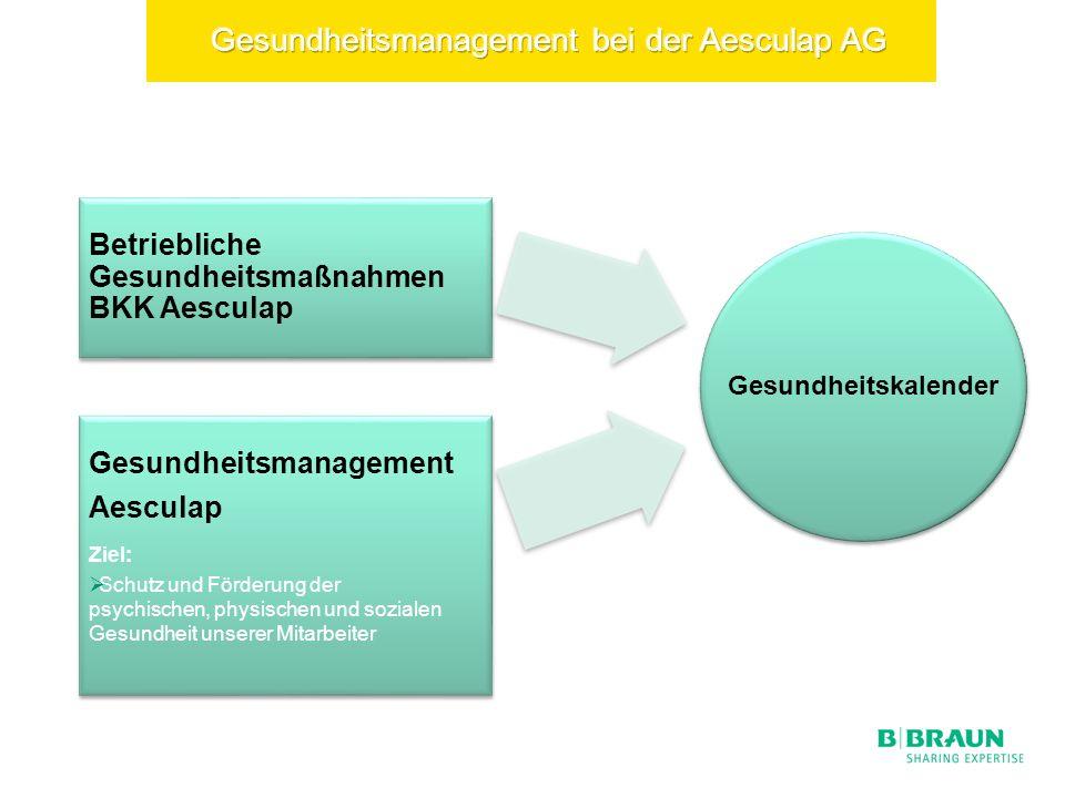 Betriebliche Gesundheitsmaßnahmen BKK Aesculap