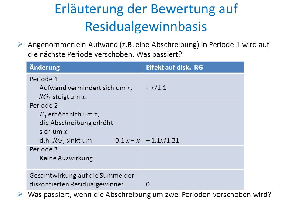 Erläuterung der Bewertung auf Residualgewinnbasis