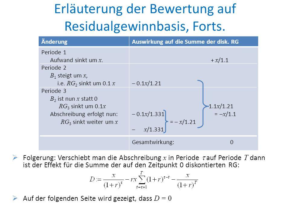Erläuterung der Bewertung auf Residualgewinnbasis, Forts.